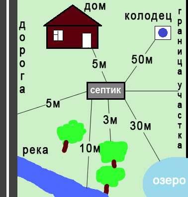 Схема согласно СНиП