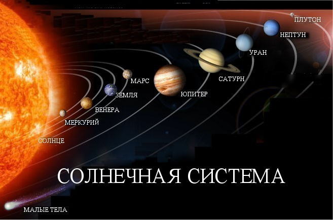Космическая орбита Плутона