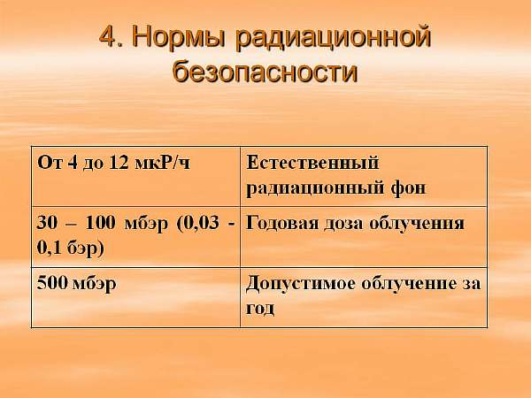 Таблица и список