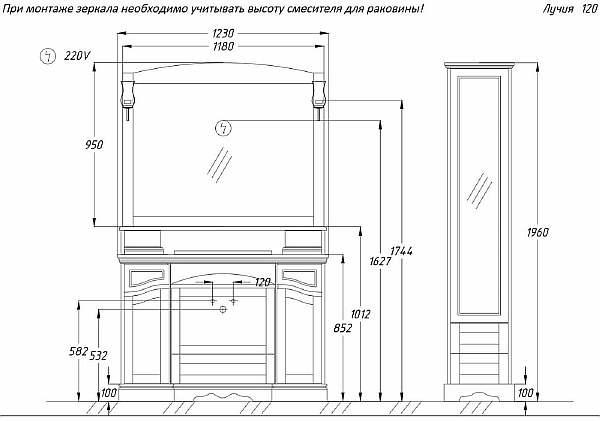 Расстояния между мебелью