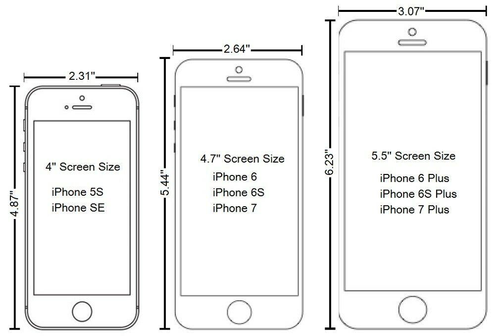 Размеры телефонов