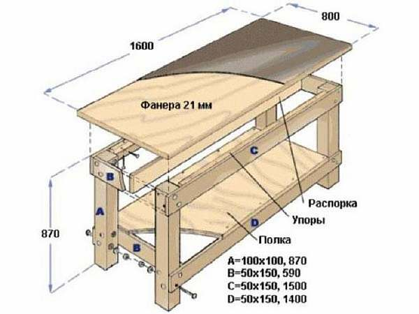 Схематичное изображение
