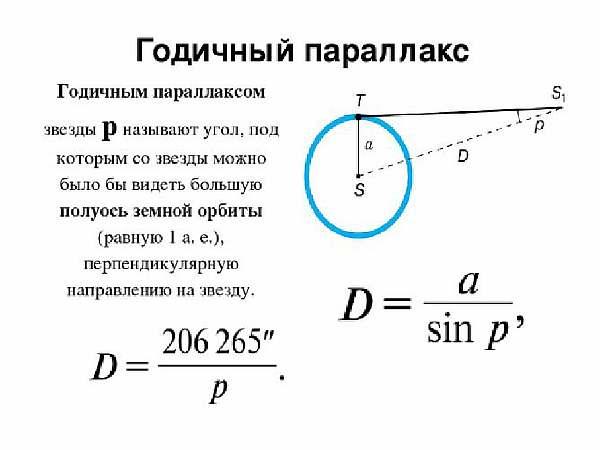 Определение минимальной дистанции