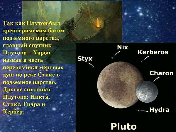 Планеты-соседи