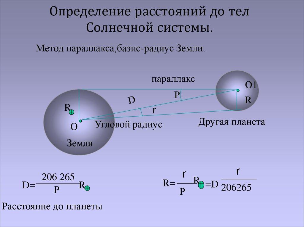 Определение расстояния