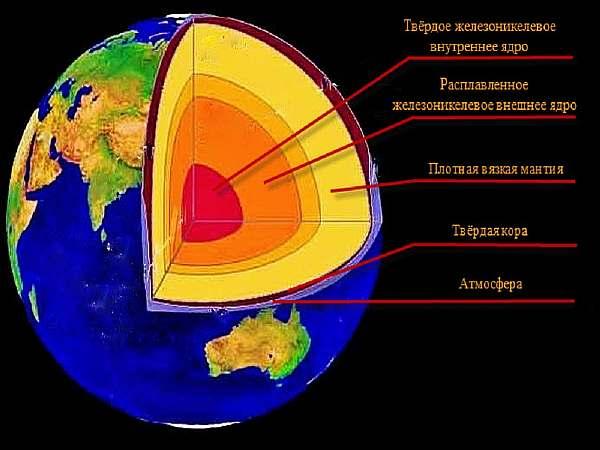 Центр Земли