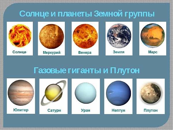 Наши планеты
