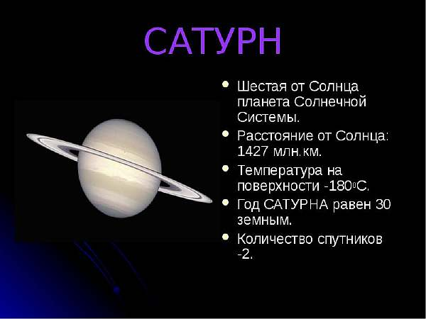 Описание планеты