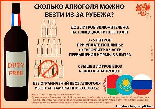 Сколько алкоголя можно вывозить из России