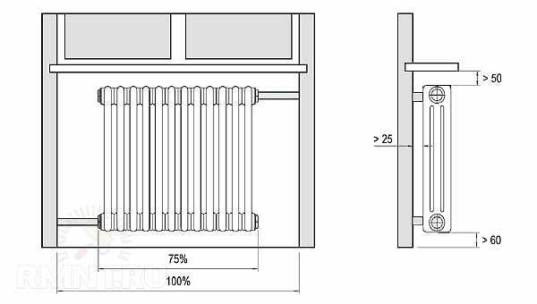 Норма расположения радиатора