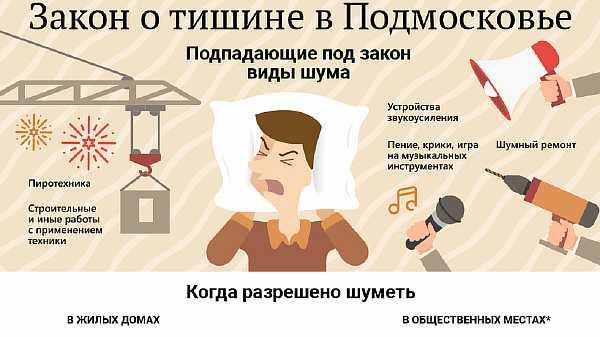Нормы в Московской области