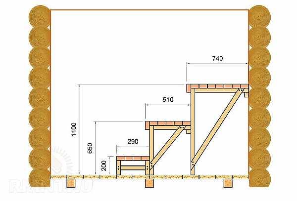 Высота лежаков в бане