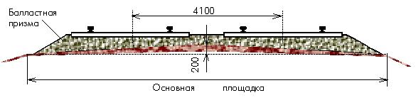 Ширина и высота колеи