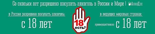 Продажа алкоголя во Владимирской области
